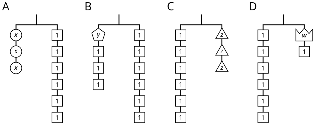 medium resolution of 3 2 match equations and hangers