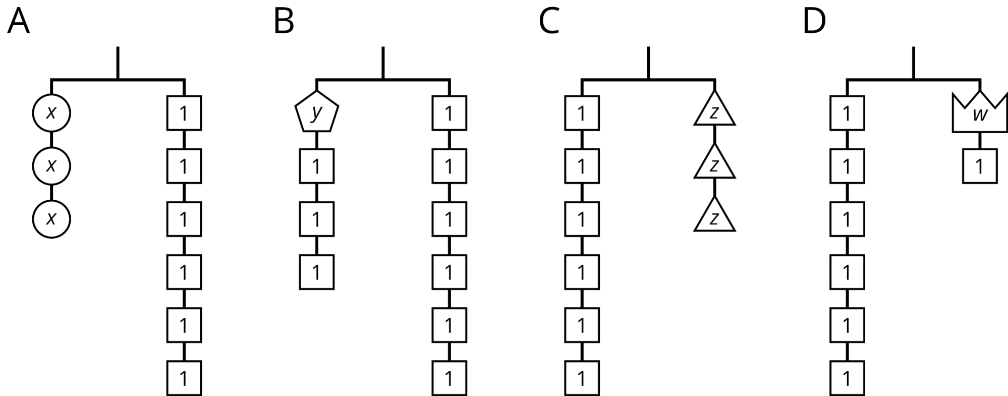 hight resolution of 3 2 match equations and hangers