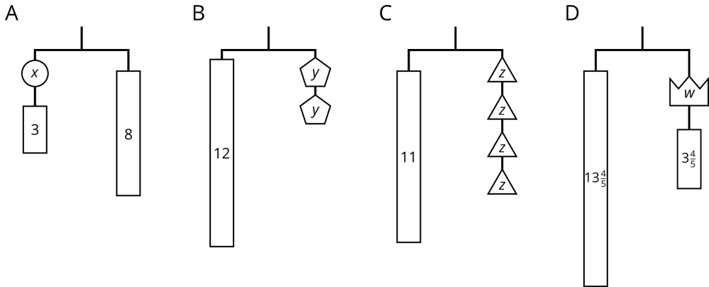 medium resolution of 3 3 connecting diagrams to equations and solutions
