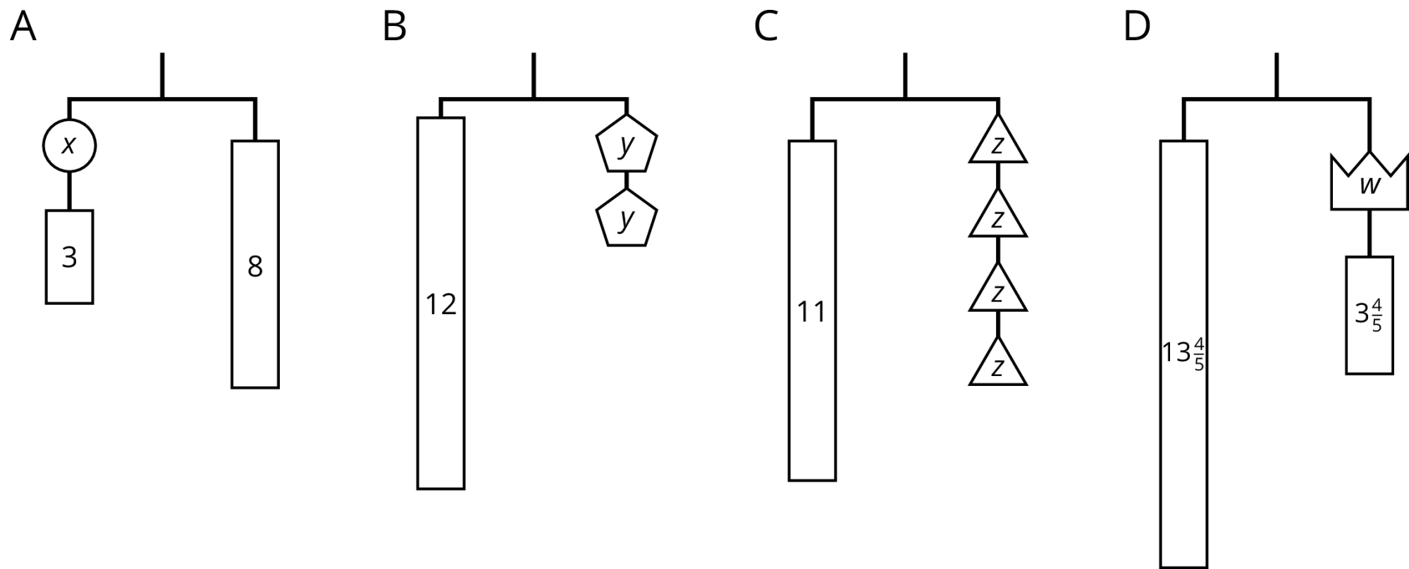 hight resolution of 3 3 connecting diagrams to equations and solutions