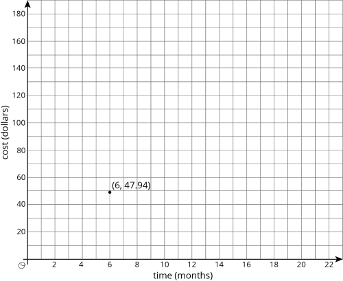 small resolution of Graphing Ratios On A Coordinate Plane Worksheet - Worksheet List