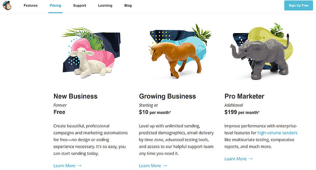 mailchimp upselling examples