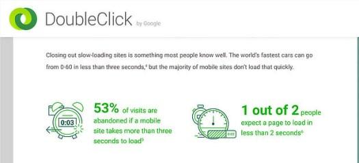 Qu'est-ce que le référencement mobile - gestion des problèmes de vitesse de page