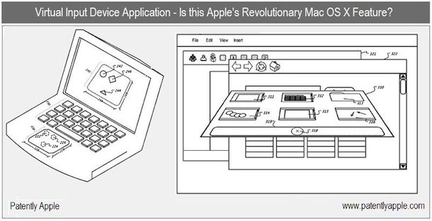 Future versions of Mac OS X to have Virtual Input Devices?