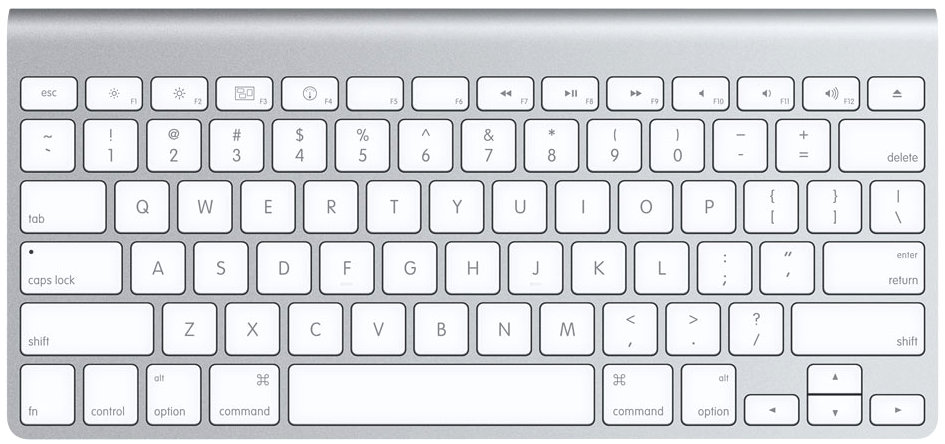 How to Page Up & Page Down on Mac Keyboards