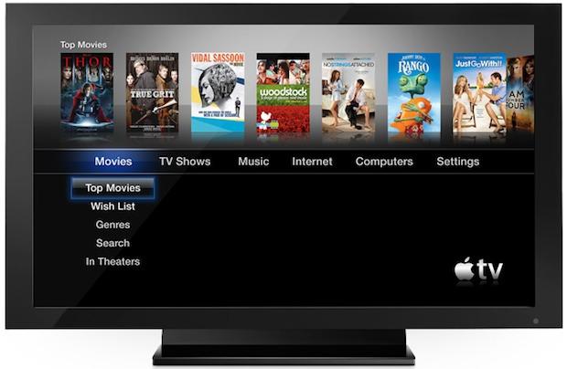 Apple HDTV