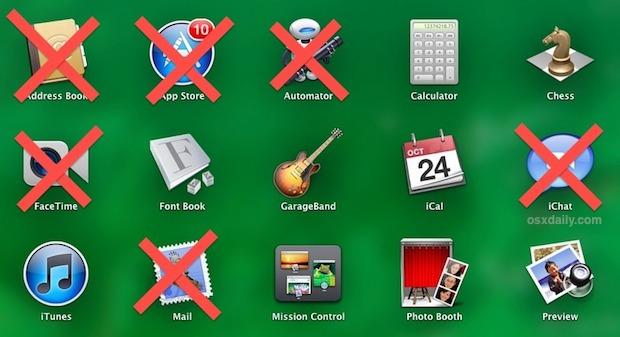 Ограничить использование приложений в Mac OS X