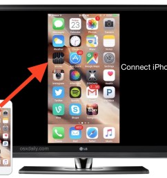 connect an iphone or ipad to a tv screen with hdmi [ 1200 x 830 Pixel ]