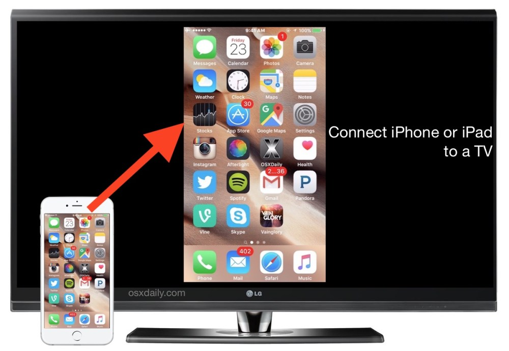 medium resolution of connect an iphone or ipad to a tv screen with hdmi