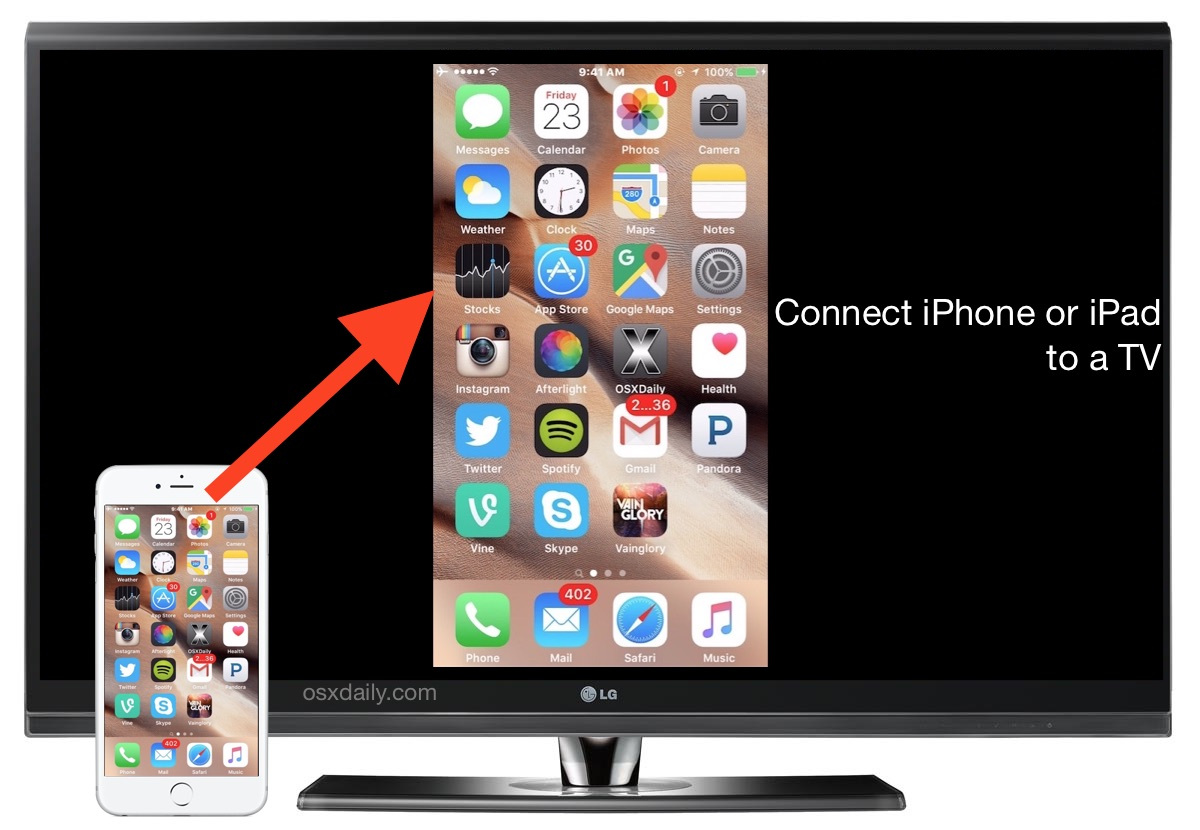 hight resolution of connect an iphone or ipad to a tv screen with hdmi