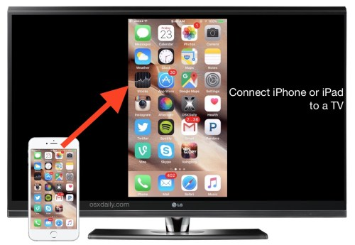 small resolution of connect an iphone or ipad to a tv screen with hdmi