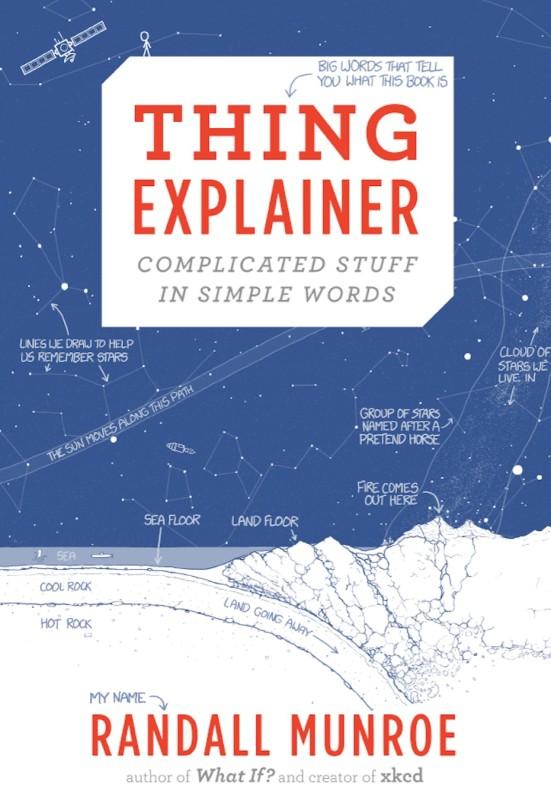 Книга Thing Explainer объясняет сложные вещи простым языком и послужила источником вдохновения для приложения ClearText Mac.