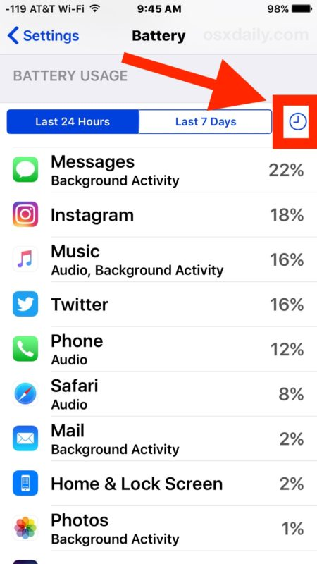 Tap the clock to see how much time each app is used for