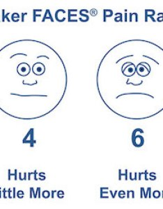 pain scales and how to find the best one for you paindoctor also scale rh