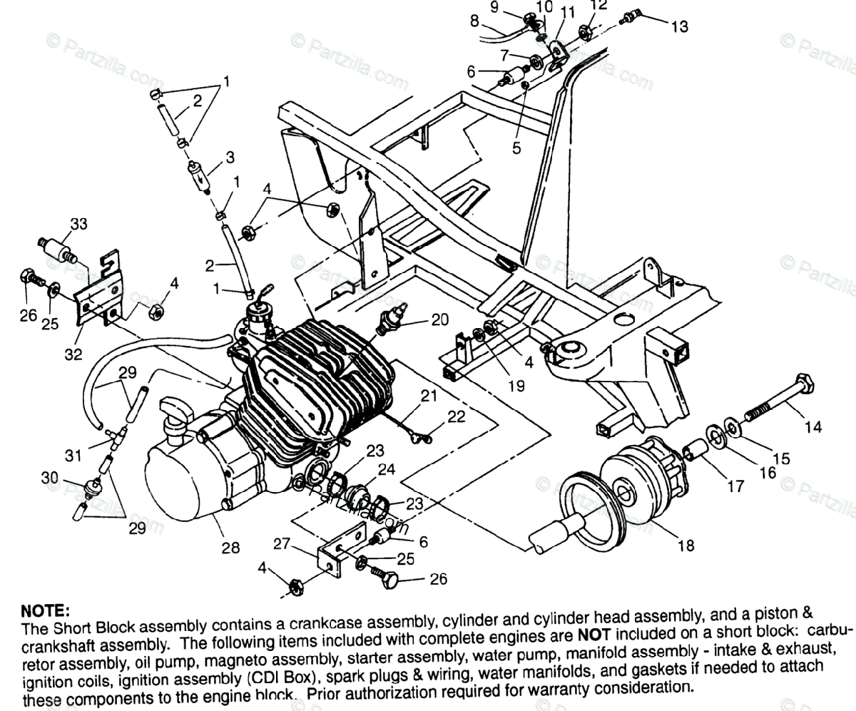 Polaris ATV 1996 OEM Parts Diagram for Engine Mounting