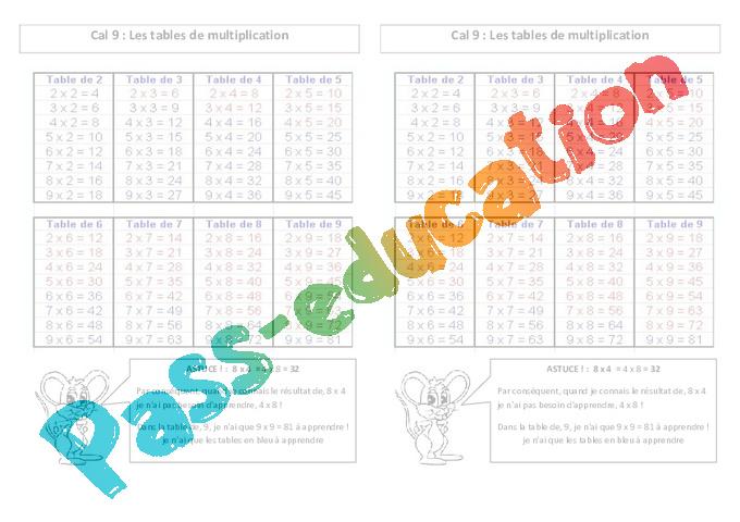 Tables De Multiplication  Ce2  Leçon  Pass Education