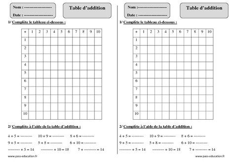 Table d'addition – Ce1 – Exercices corrigés