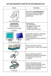 Cours D'informatique Pour Débutants Pdf : cours, d'informatique, débutants, Télécharger, Apprendre, L'informatique, Gratuit, PDFprof.com