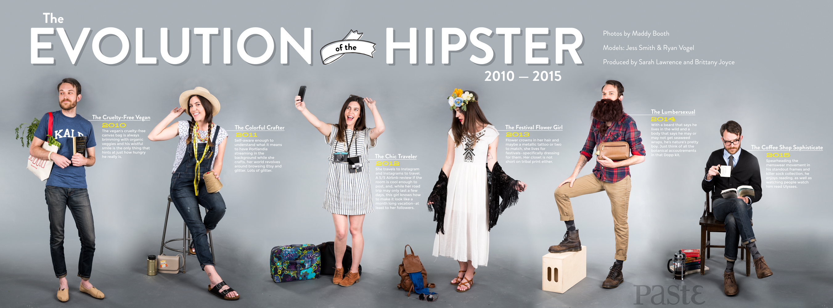 The Evolution Of The Hipster 2010—2015 Style Galleries