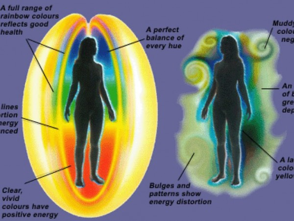How Can a Healthy Aura Contribute to Your Successful Life?