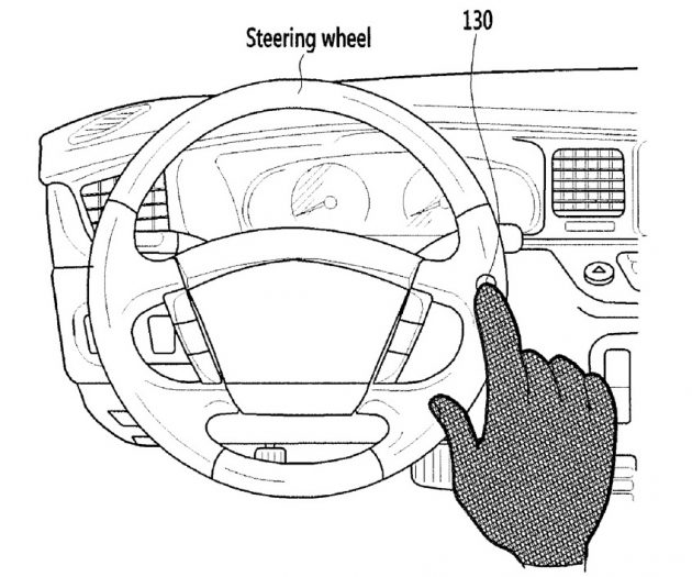 Hyundai patents a steering wheel with touch controls