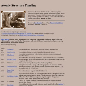 Atomic Structure Timeline | Pearltrees
