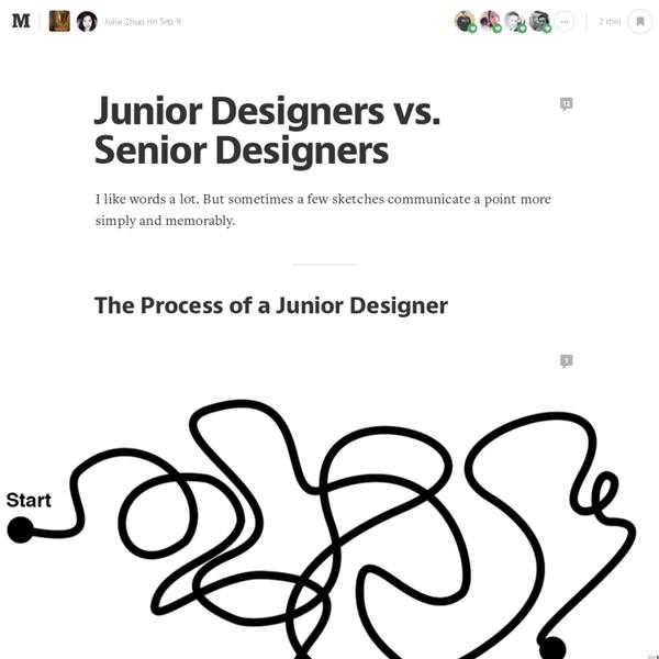 Junior Designers vs. Senior Designers — The Year of the