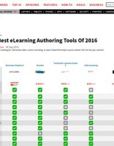 The best elearning authoring tools of cloud services also production wbts pearltrees rh