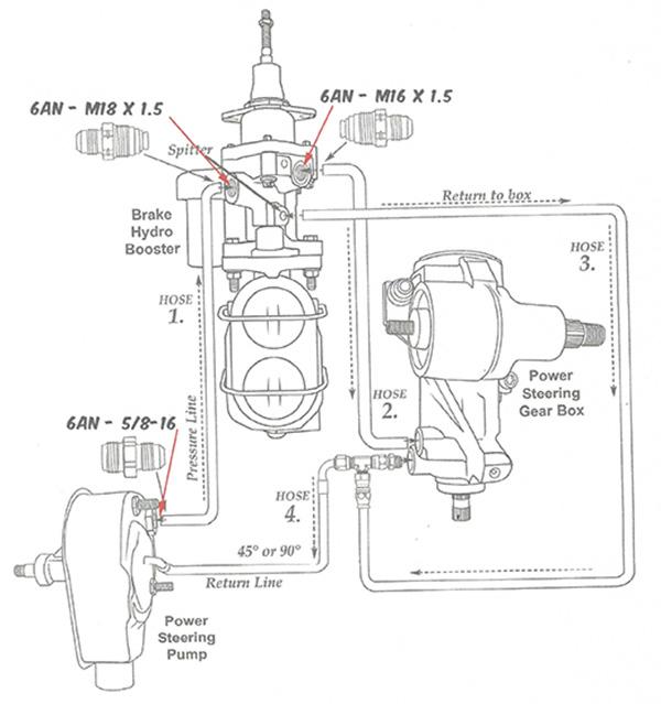 Hydro-Boost Power Brake Booster