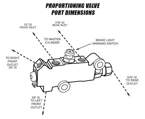 Proportioning Valve Kit, Side Mount, GM Master Cylinder