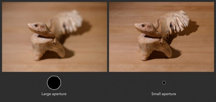 Depth of field at different apertures