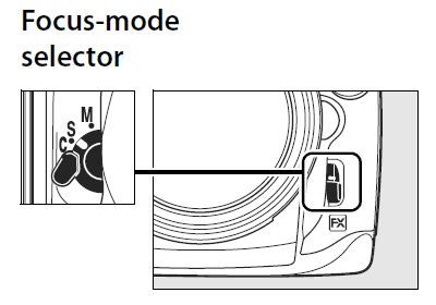 Autofocus Modes Explained
