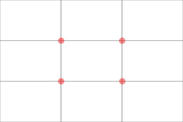 ภาพตัวอย่างเส้นสมมุติสำหรับกฎสามส่วน และจุดตัดเก้าช่อง