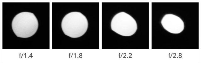 Bokeh comparison at different apertures