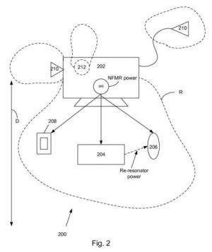 Resonant inductive coupling or electrodynamic induction