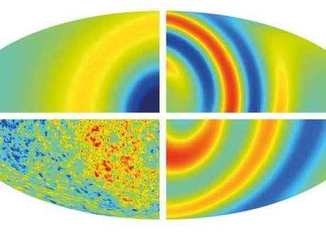 Scientists confirm the universe has no direction