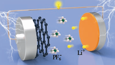 Chinese researchers develop new battery technology