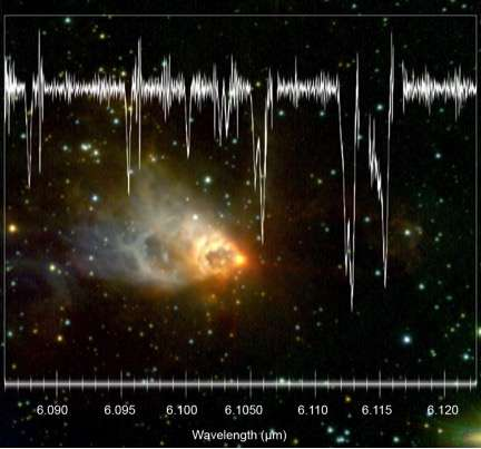 Infrared spectrum of the protostar AFGL 2591 made by the EXES instrument on SOFIA, superimposed on an infrared image of the protostar and the nebula that surrounds it, made by the Gemini Observatory. Credit: Spectrum Image: …more   Read more at: http://phys.org/news/2016-06-sofia-vapor-young-star.html#jCp