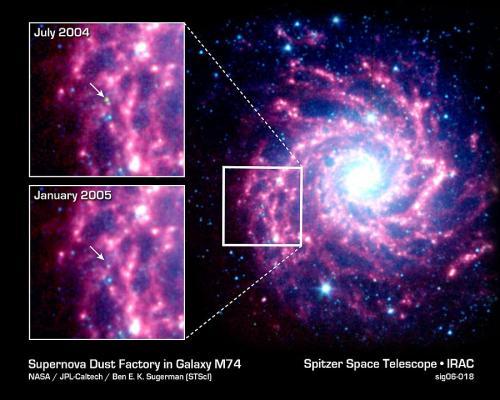 10 fatti circa la Via Lattea