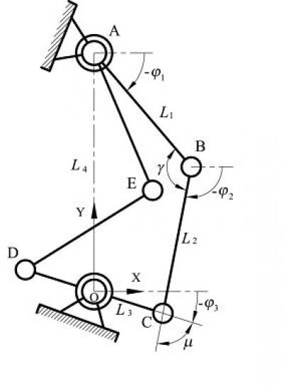 A new optimum design method of bicycle parameters for a