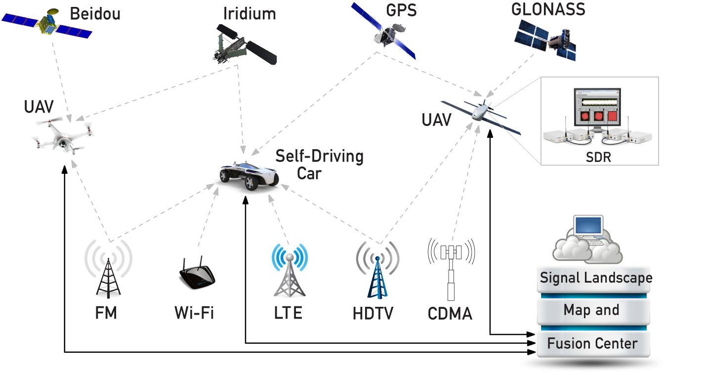Next-generation navigation system uses existing cellular