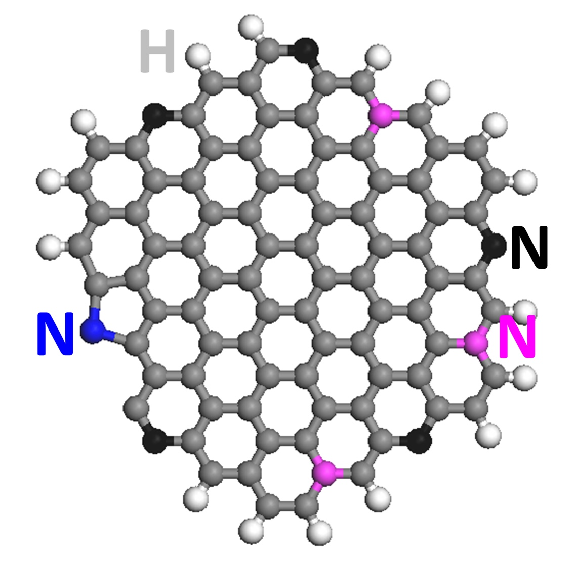 Carbon Capture Great Things From Small Things Nanotechnology Innovation