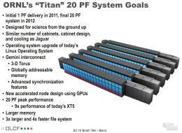Titan - 20 Petaflop behemouth