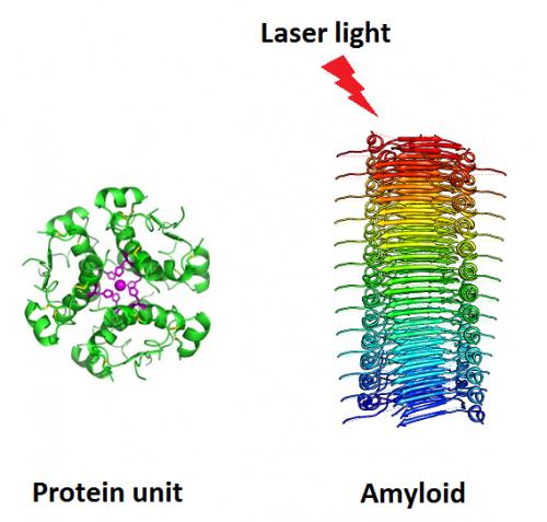 https://i0.wp.com/cdn.physorg.com/newman/gfx/news/2013/lasersmightb.jpg