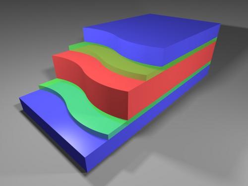 https://i0.wp.com/cdn.physorg.com/newman/gfx/news/2013/quantumwellenergyharvester.jpg