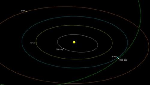 This NASA illustration shows the orbit of asteroid 1998 QE2