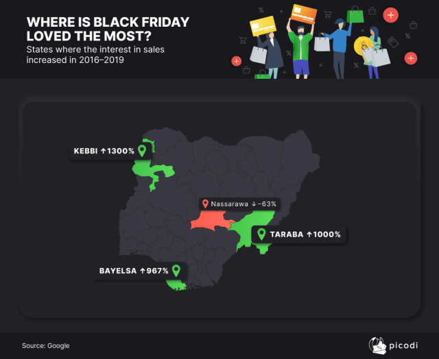 WHERE IS BLACK FRIDAY LOVED THE MOST?