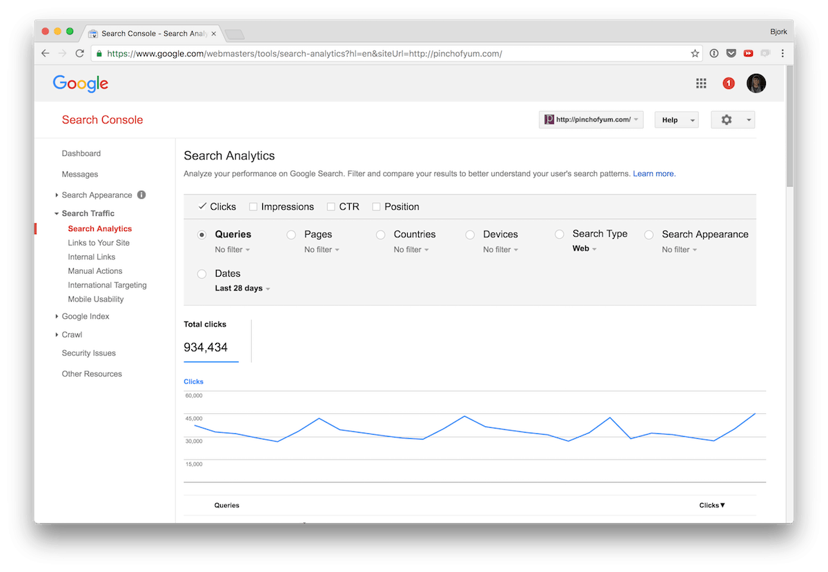 Good kitchen blog in a few words explain what this site for Google console