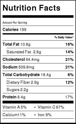 Nutrition Facts Cauliflower Burger