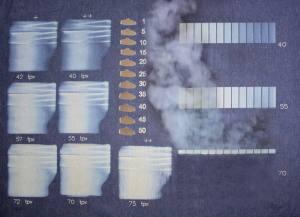 jeanologia, dornbrin, denim, jeans, tecnologías para el denim, tic textil, equipos para el lavado de denim